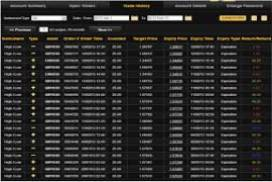 Trade Binary Options Automatically : VK Beginner Trading